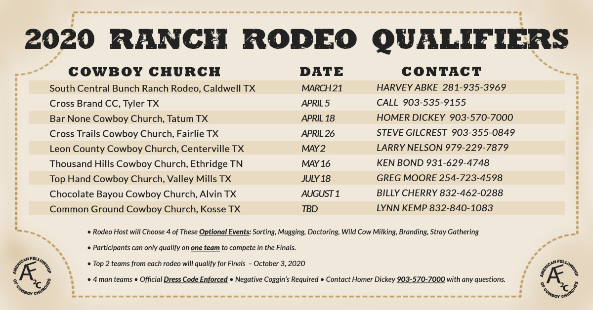 Ranch Rodeo Qualifiers 2020 American Fellowship Of